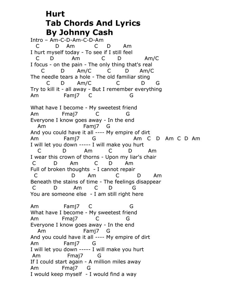 johnny cash i hurt myself today free mp3 download