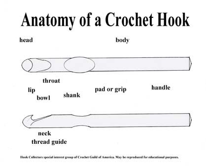 Crochet Hook Sizes | AllFreeCrochet.com