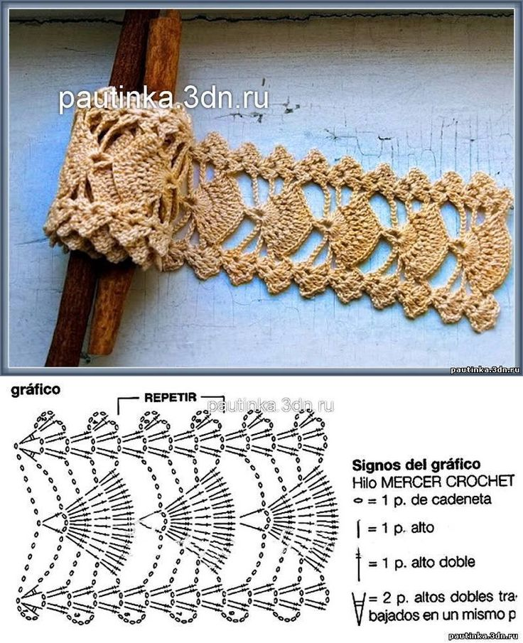 beautiful crochet edging with chart