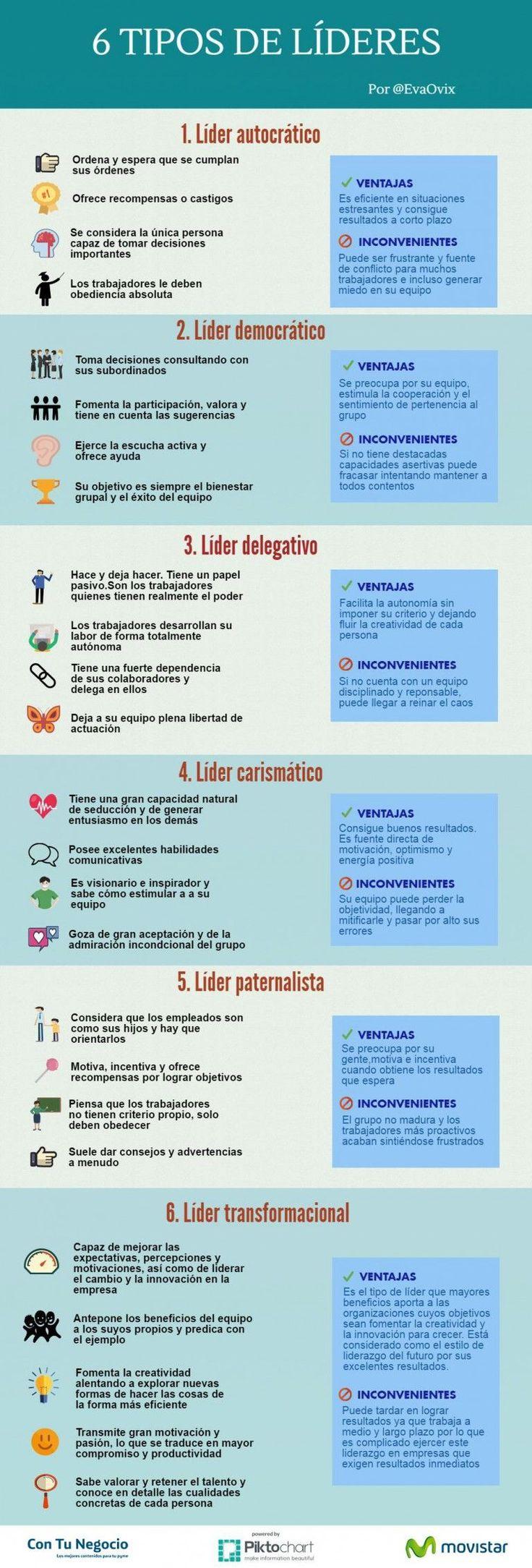 infografia-tipos-de-lideres