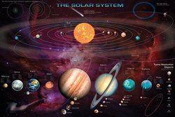 POSTER SOLAR SYSTEM 61 X 91.5 CM