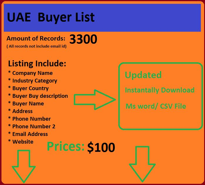 List Of Companies In Uae With Email Address