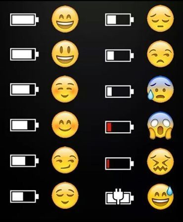 The Emoji Explains It funny jokes phone lol humor emoji battery
