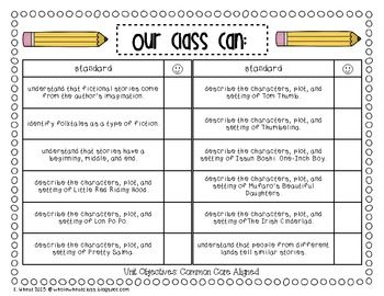 comparing classic folktales essay Fables & folktales compare/contrast michele thorn  comparing and contrasting - duration:  comparison-contrast essay:.