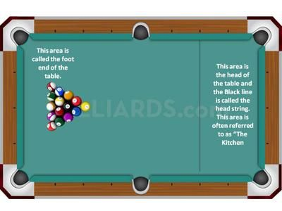 Pool Table Room Size   Billiards.com