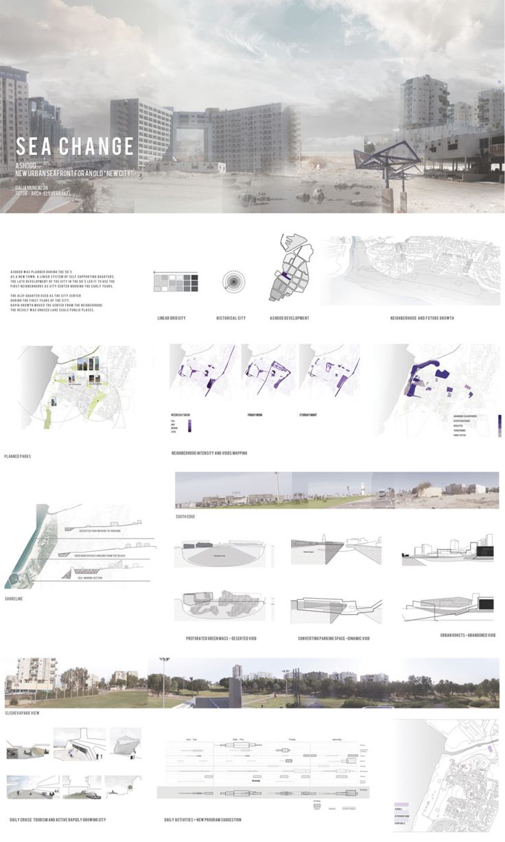 architecture presentation layout _ Sea Change - Edge of the sea by Dalia Munenzon