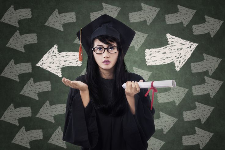 I graduated college, now what? Women's Prospects
