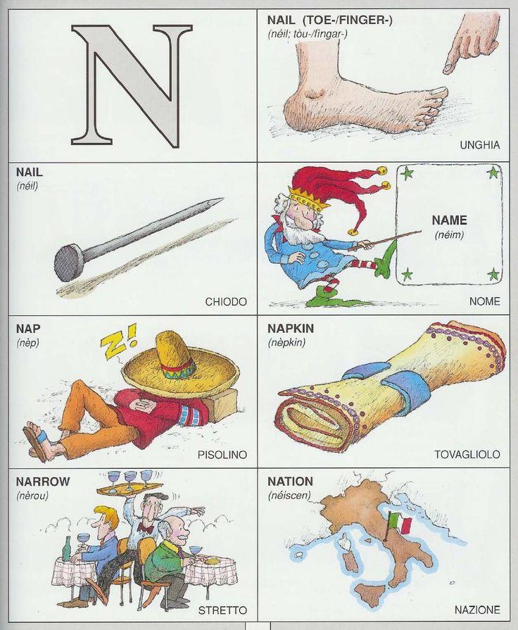 Learning Italian Language ~  Parole Inglesi Per Piccoli e Grandi - #Illustrated #dictionary - N1