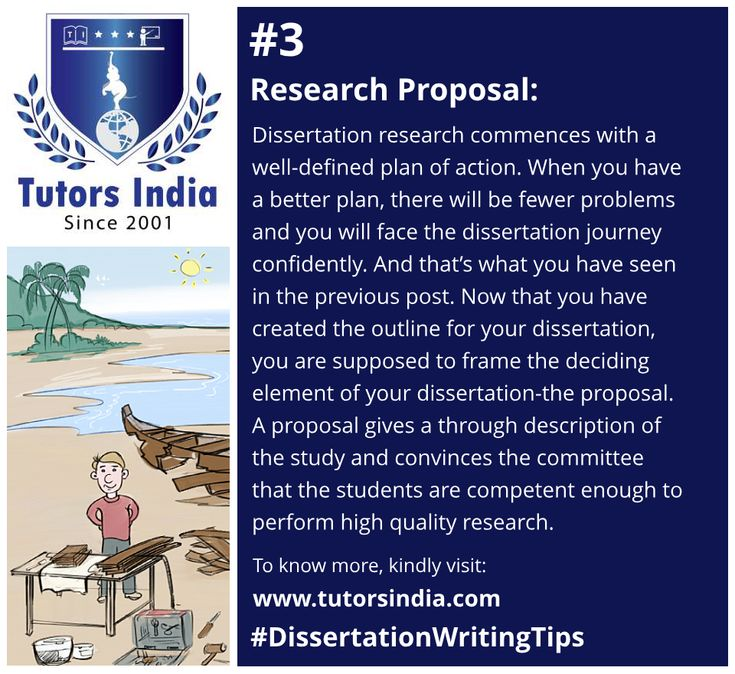 Dissertation writing : a research journey (Book, ) [blogger.com]