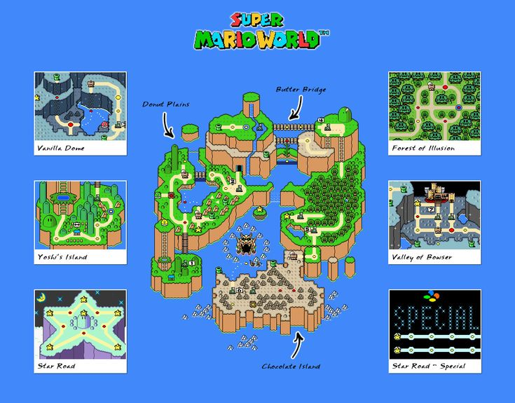super mario world - SNES map