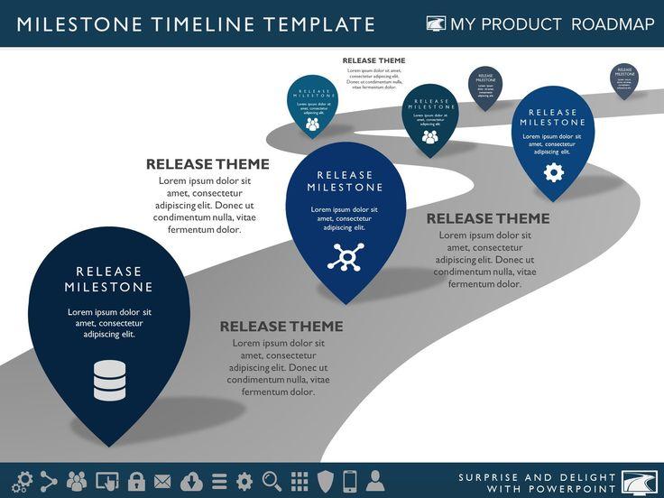 technology roadmap template ppt