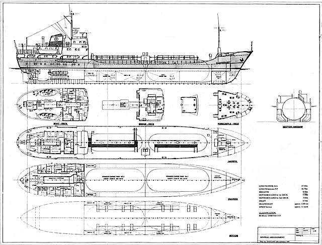 Container Ship Deck Plans : Best images about engineering marvels on pinterest