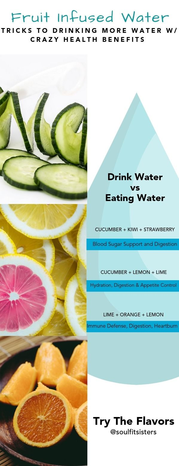 Water Benefits Weightloss