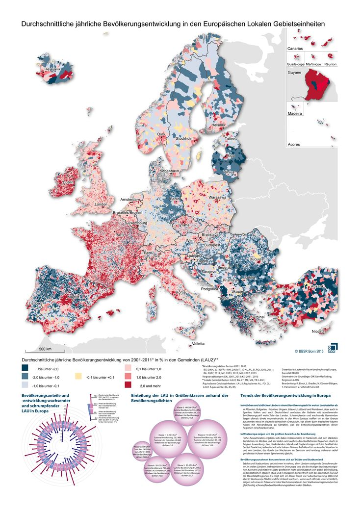 Population Growth in Europe between 2001 - 2011