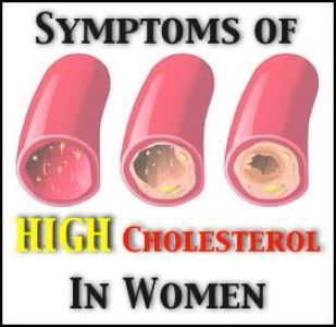 High Cholesterol Symptoms