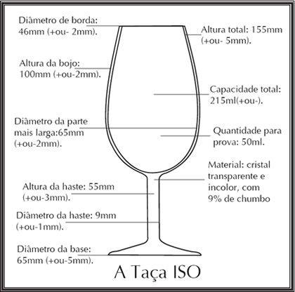 taça ISO