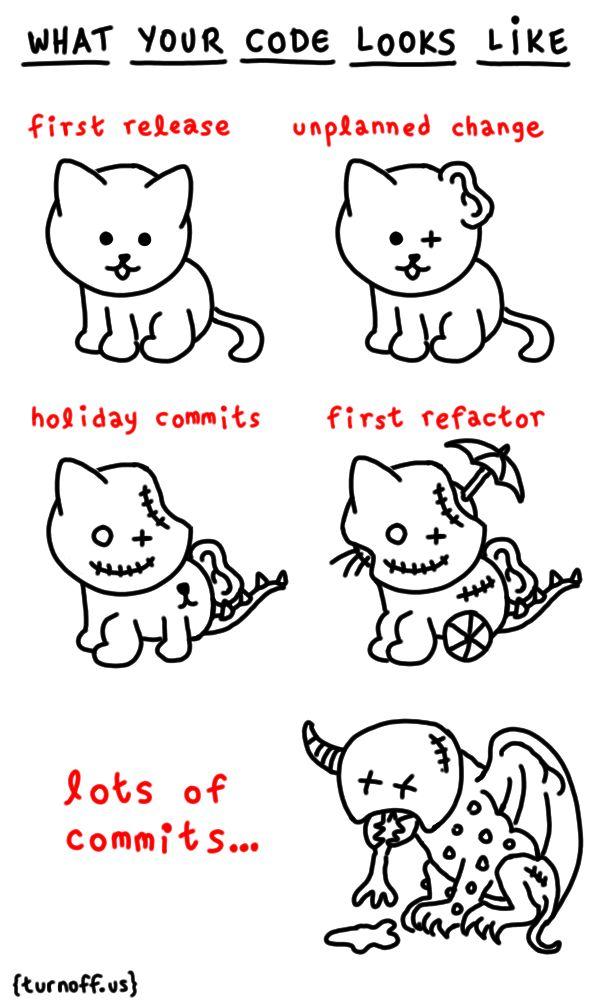 What Your Code Looks Like geek comic