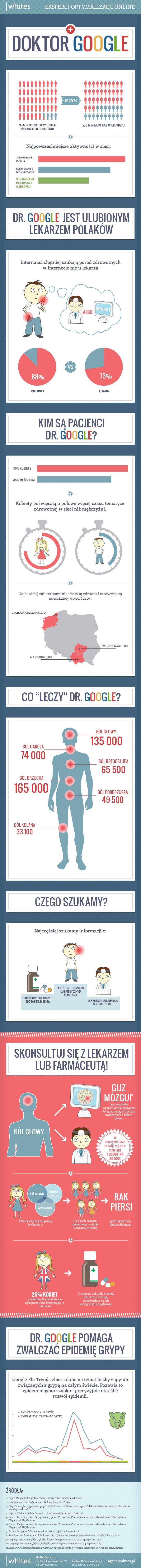 Doktor Google #infografika #preser #google #zdrowie #lekarz