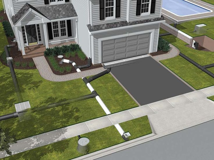 Best 20 drainage solutions ideas on pinterest yard for Foundation drainage solutions