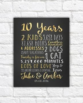 Wedding Anniversary Gifts for Him, Paper, Canvas, 10 Year Anniversary, 10th Anniversary, 20 year, 15 Year Anniversary Gift for Men, Guys