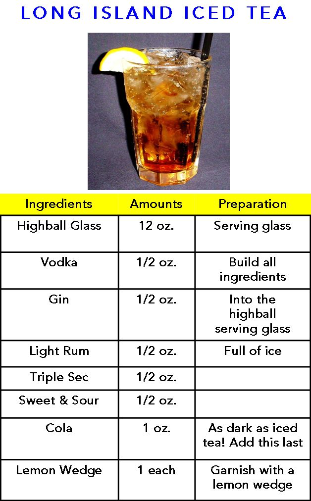 This is an image set of a Long Island Iced Tea Cocktail Recipe and a picture of the finished cocktail