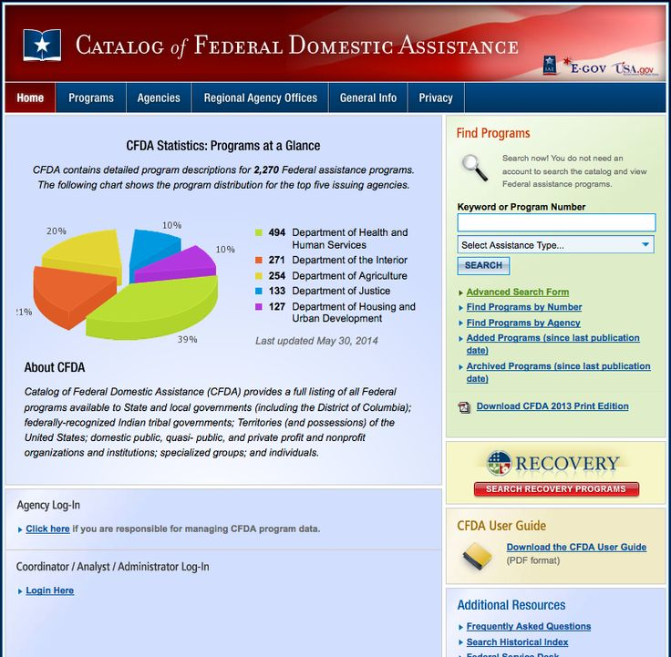 catalog of federal domestic assistance essay The catalog of federal domestic assistance is a government-wide compendium  of federal programs, projects, services, and activities that.