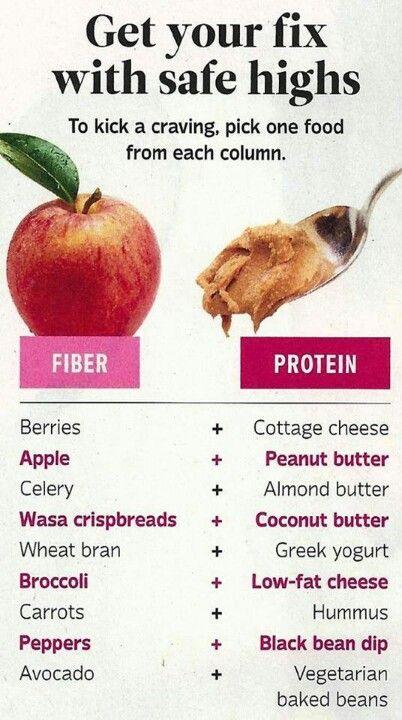 ALWAYS have protein when snacking.