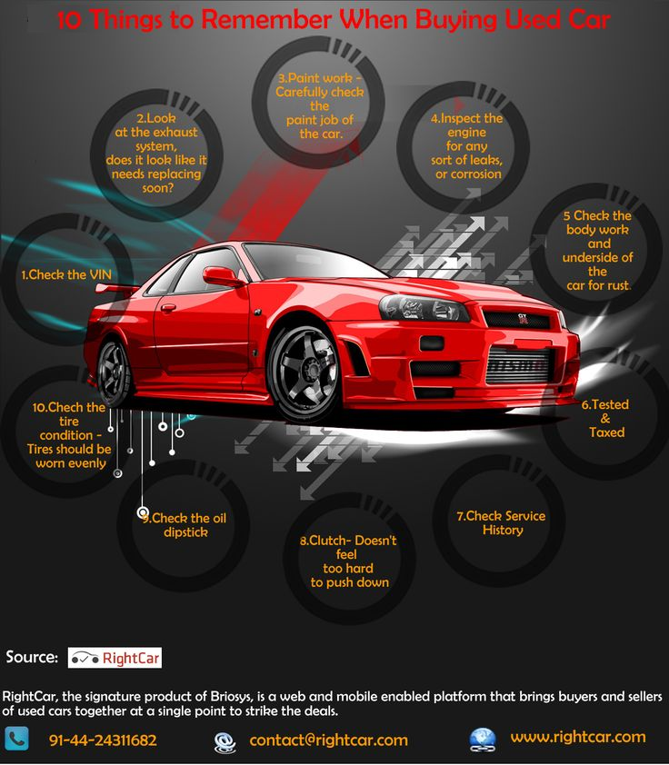 Image result for used car valuation Bangalore