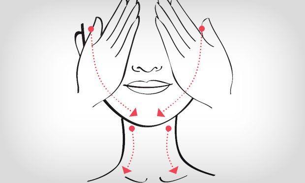 5. Contorno do rosto