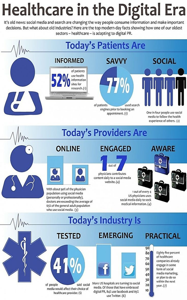 Healthcare Marketing And Technology News Highlights