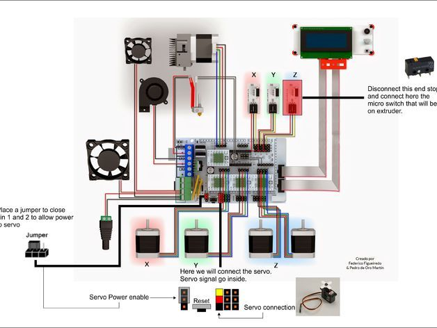 asco limit switch wiring diagram does ramps 1.4 delta - google search | 3d stuff ...