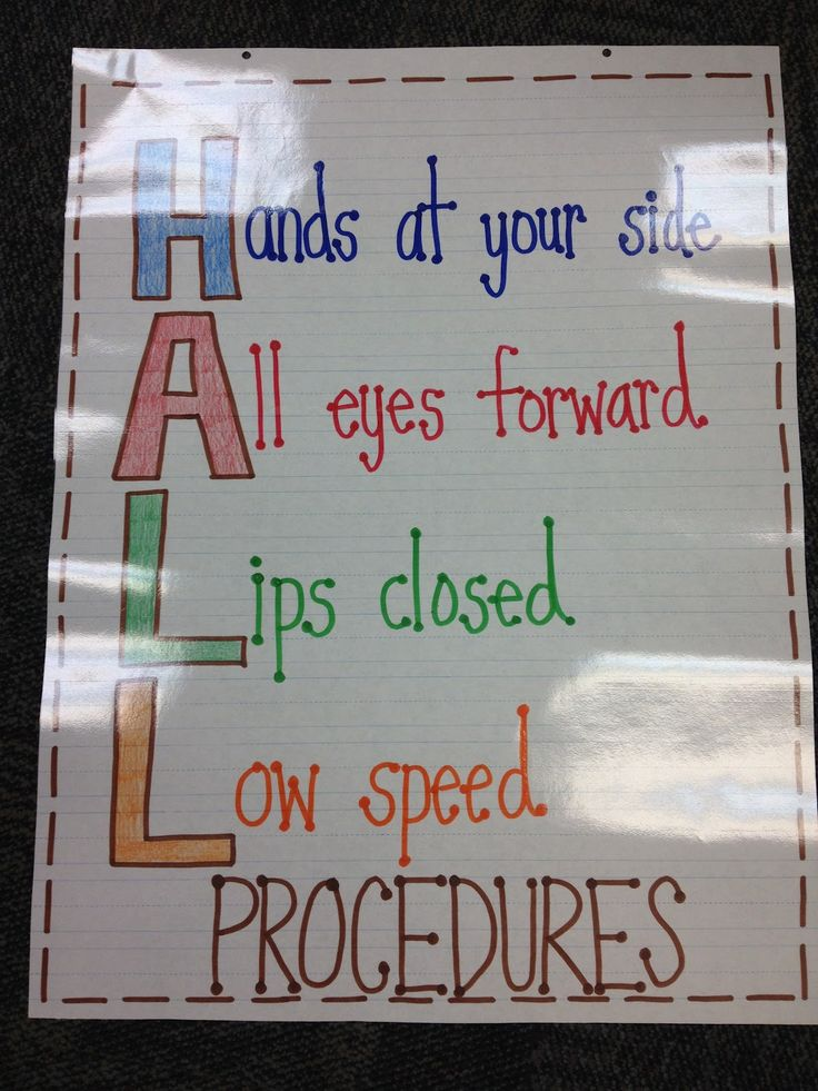 Clutter-Free Classroom: Walking in the HALL. I really like the acronym procedure charts (HALL, START, END, etc.). It makes it easy to remember what activity the tasks are related to.