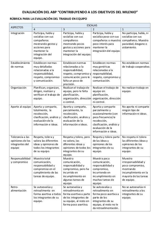 Evaluacion del trabajo en equipo by José Luis Loyola Zorrilla via slideshare