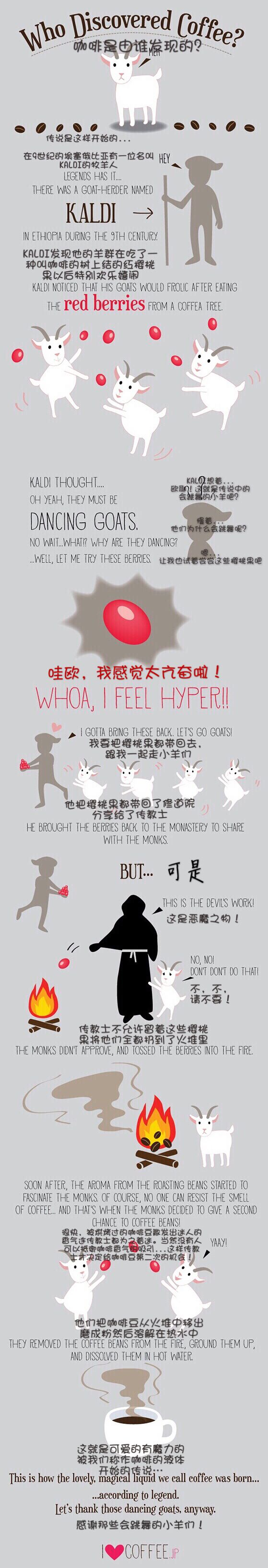 Who Discovered Coffee? - A Legend Story in Chinese version