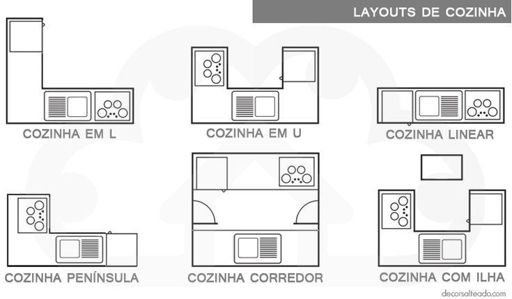 Cozinhas com paredes irregulares - veja modelos e dicas de como decorar! - DecorSalteado