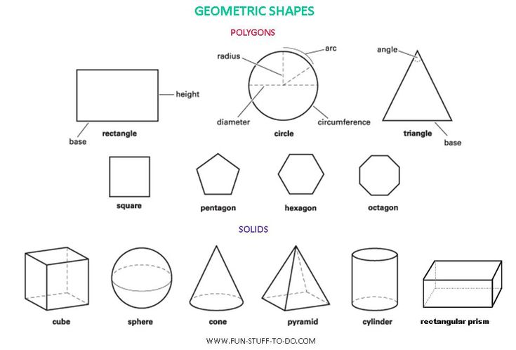 names of polygons geometric shapes worksheets free to print things for kids pinterest. Black Bedroom Furniture Sets. Home Design Ideas