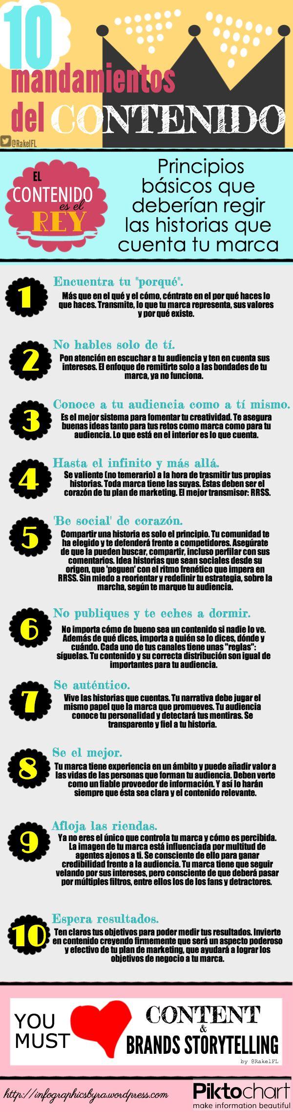 Los 10 mandamientos del contenido #infografia #infographic #marketing http://seo-rebeldesonline.com/analizar-palabras-clave/