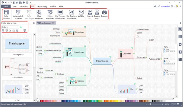 Mindmap Layout Auswählen | Mind Mapping Tool | Pinterest | Mind Mapping  Tools