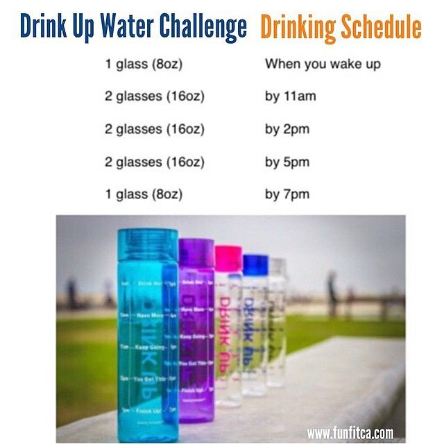 Water challenge starts 3/16!  Are you ready?  We will be drinking at least 64 oz daily.  Here's a drinking schedule to get you prepared.  #FunFITCa #waterchallenge #hydrate #motivationalwaterbottle #sippingschedule #drinkup