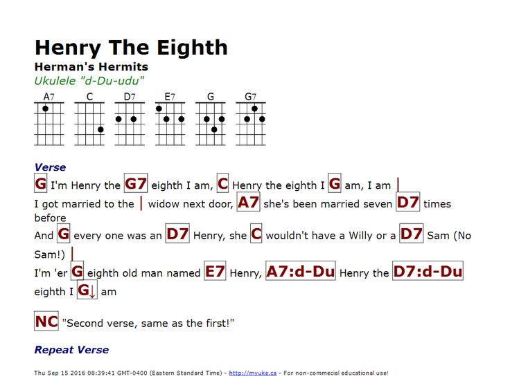 Famous Ukulele Songs Chord Images Beginner Guitar Piano Chords