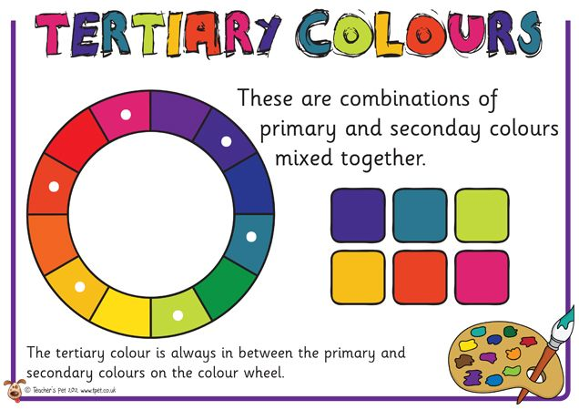 Teacher S Pet Free Classroom Display Resources For Early Years