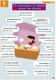 15 expressions en anglais autour des devoirs