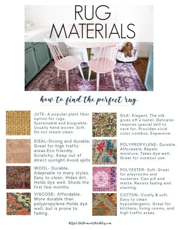 How To Pick The Perfect Rug With Rugs Com Perfect Rug Decorating On A Budget Blogger Decor