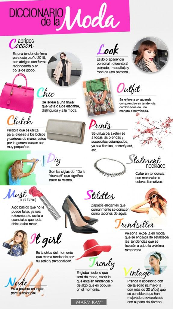Diccionario de la moda