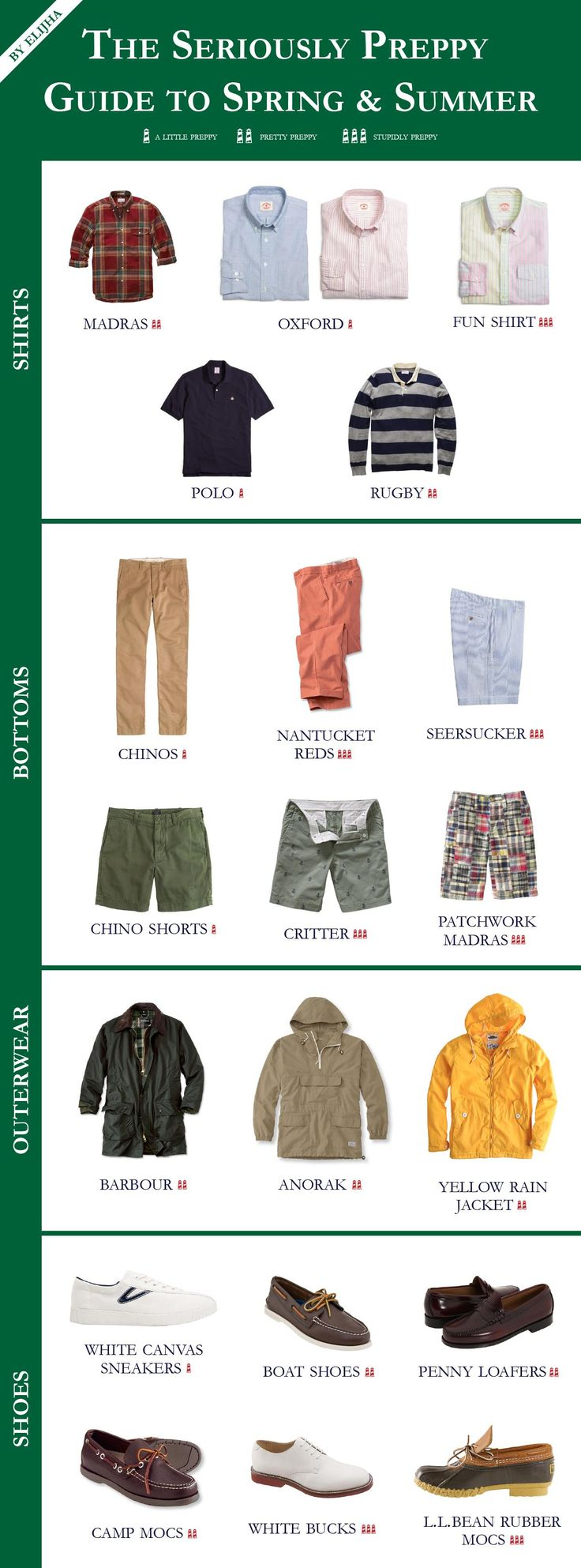 rugby, chinos, barbour, yellow rain jacket, and all those shoes (except the damn penny loafers, and bucks, ugh)