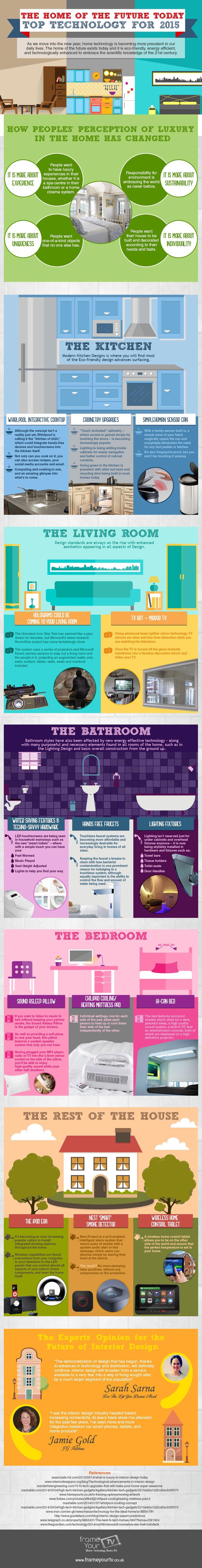 Modern Home Technology Best 25 Smart Home Technology Ideas On Pinterest  Smart House