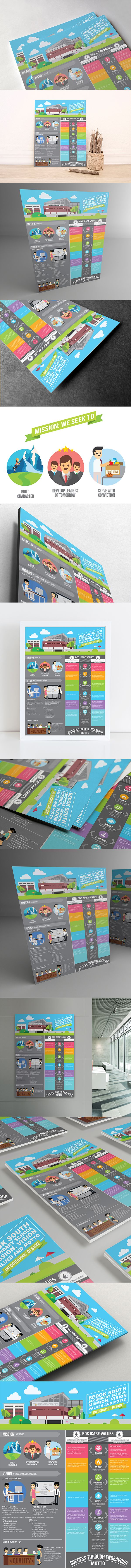 https://www.behance.net/gallery/27320115/Bedok-south-secondary-school-infographic-design  http://www.lemongraphic.sg/2015/06/22/bedok-south-secondary-school-infographic-design/  Bedok south secondary school #bds #infographic #design that summarise it's #mission, #vision, #values and #motto in one #poster. #Success through Endeavour! #singapore #sg