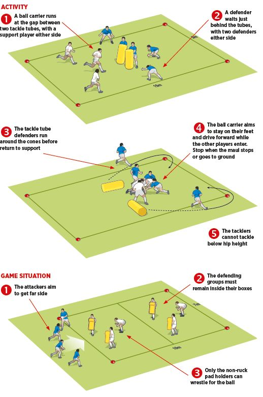 Stay on your feet   Rugby Coach Weekly