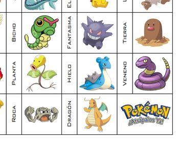 Pokemon Go types in Spanish.  Word doc and poster-size! Los tipos de Pokemon Go en español.