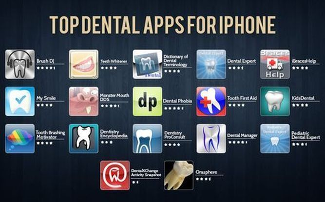 Smart apps for dentists and dental patients - The River Tree | Danny Chan